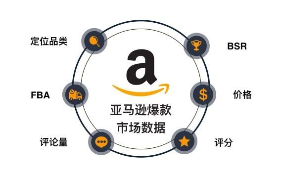 导致Amazon销量下降原因排查方法-浙江义乌网-跨境电商